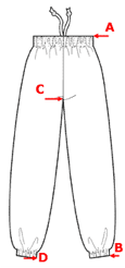 Measuring Garments - Sleeve length